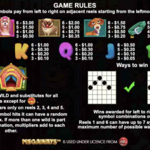 the dog house megaways slot paytable
